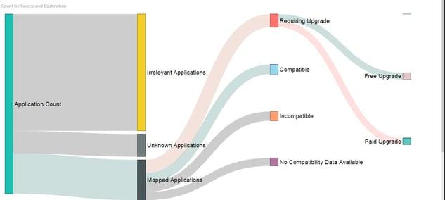 app analysis.jpg